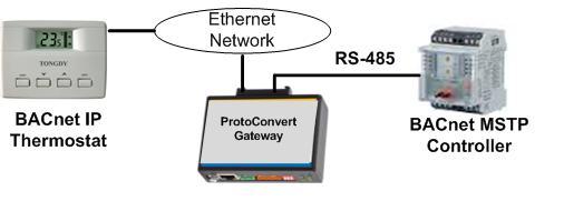 Analog V Bacnet Wiring Diagram - Wiring Diagram Networks