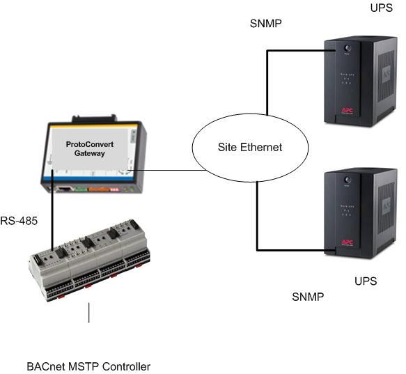 BACnet MSTP to SNMP Gateway