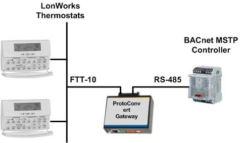 lonworks to bacnet mstp gateway