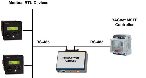 Modbus RTU to BACnet MSTP Gateway1 protoconvert \u003e direct solution \u003e gateway grid \u003e modbus rtu to bacnet ms/tp wiring diagram at soozxer.org