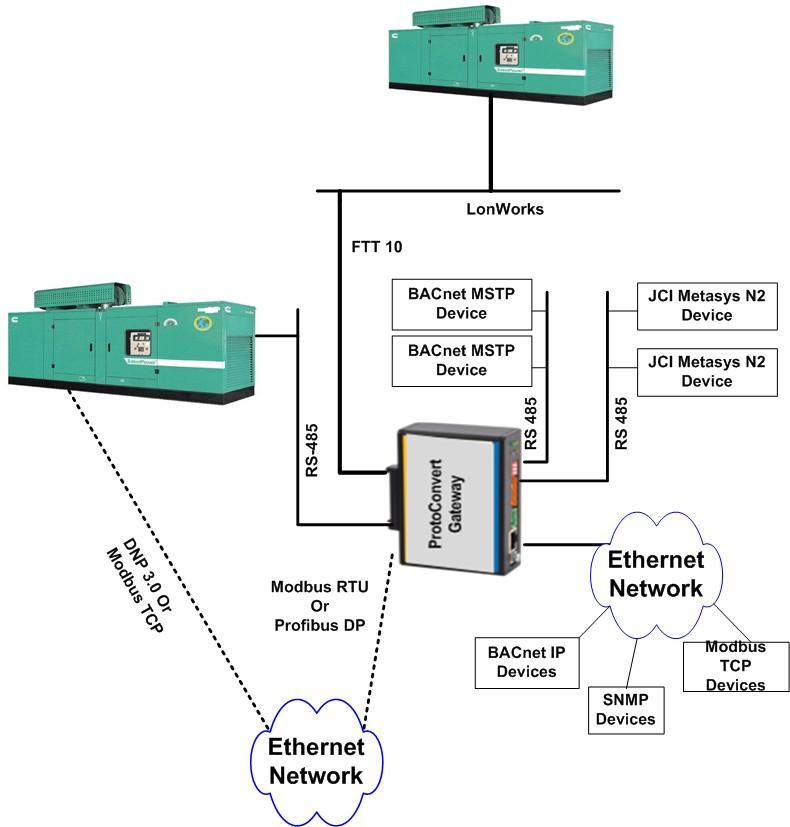 DIAGRAM] Wiring Diagram Onan Genset Emerald 1 FULL Version HD