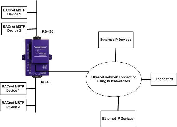 ProtoConvert > Gateway > FieldServer > Solutions > BACnet ...